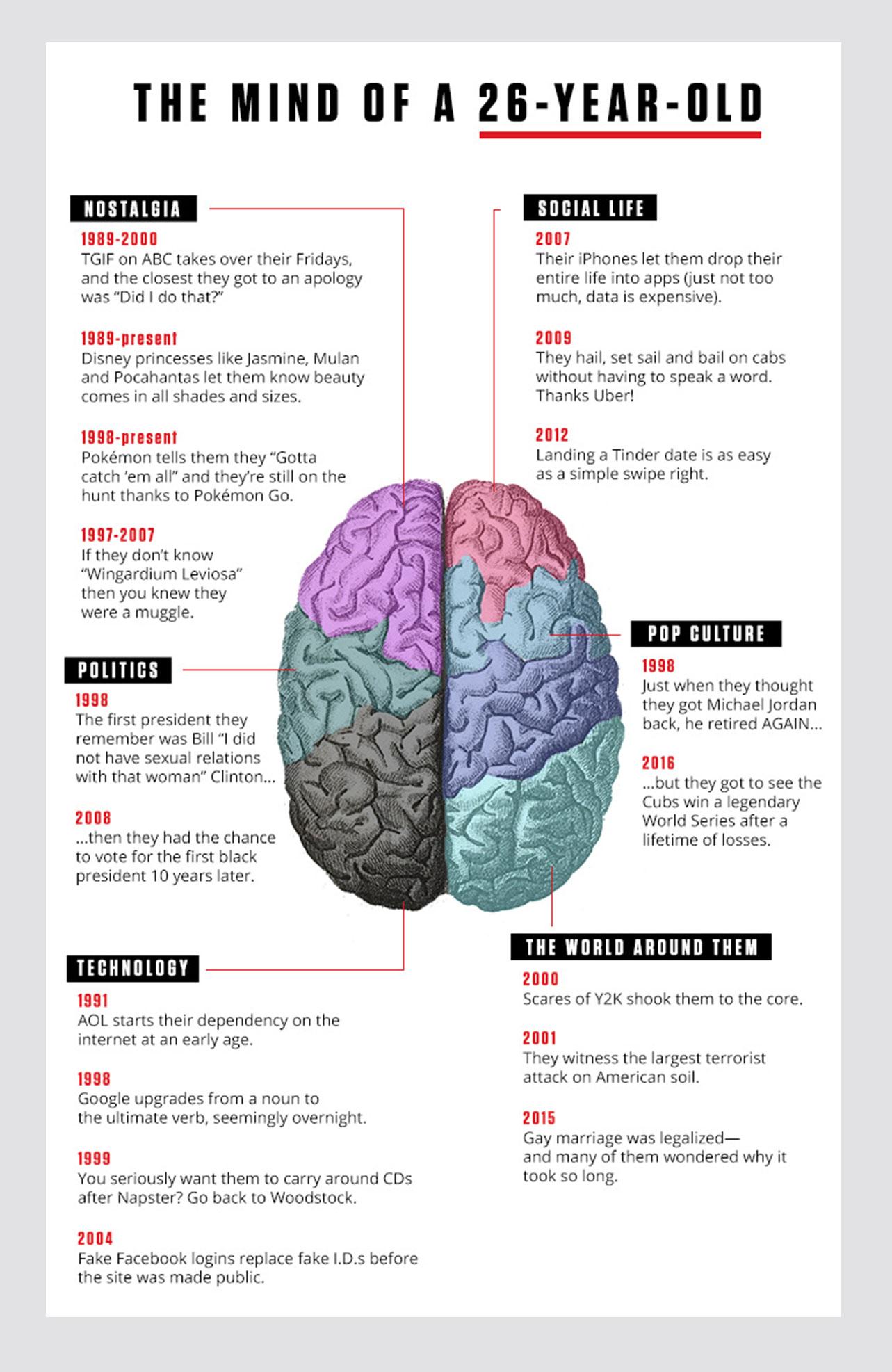 editorial_design2_brain